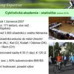 central_meetbike_martinek_zakova11_0018